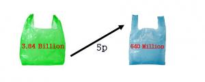 wheeldons-5p-bag-charge-effect